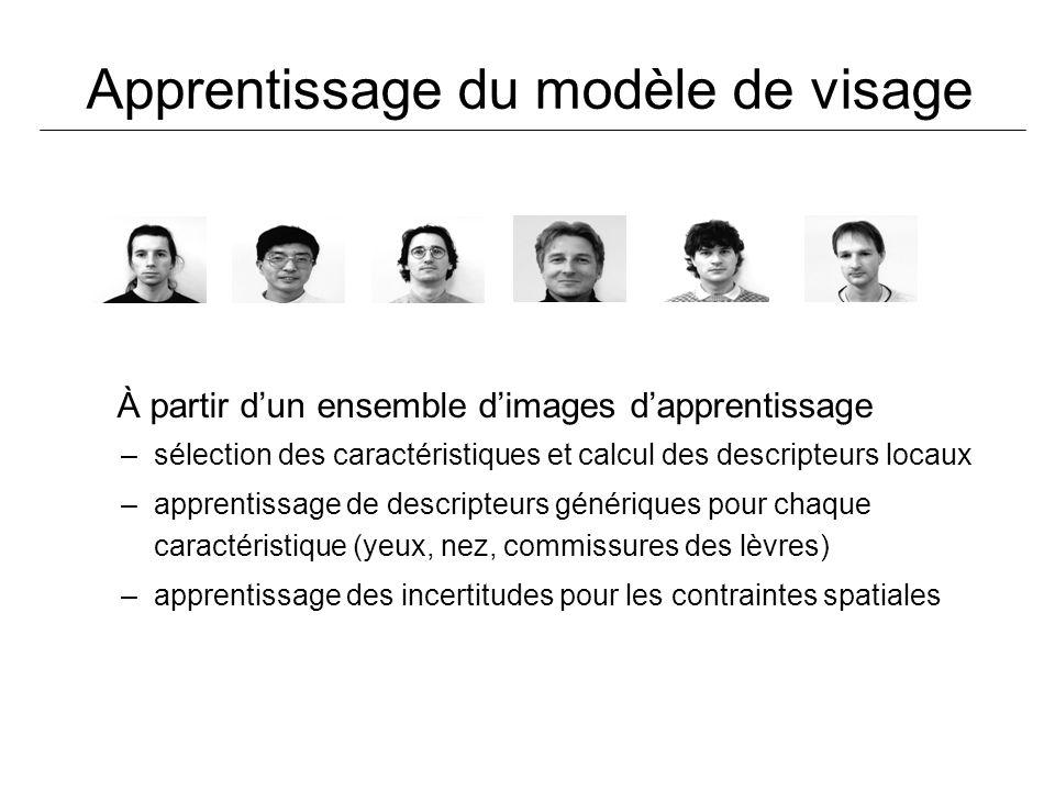 Apprentissage du modèle de visage À partir dun ensemble dimages dapprentissage –sélection des caractéristiques et calcul des descripteurs locaux –appr