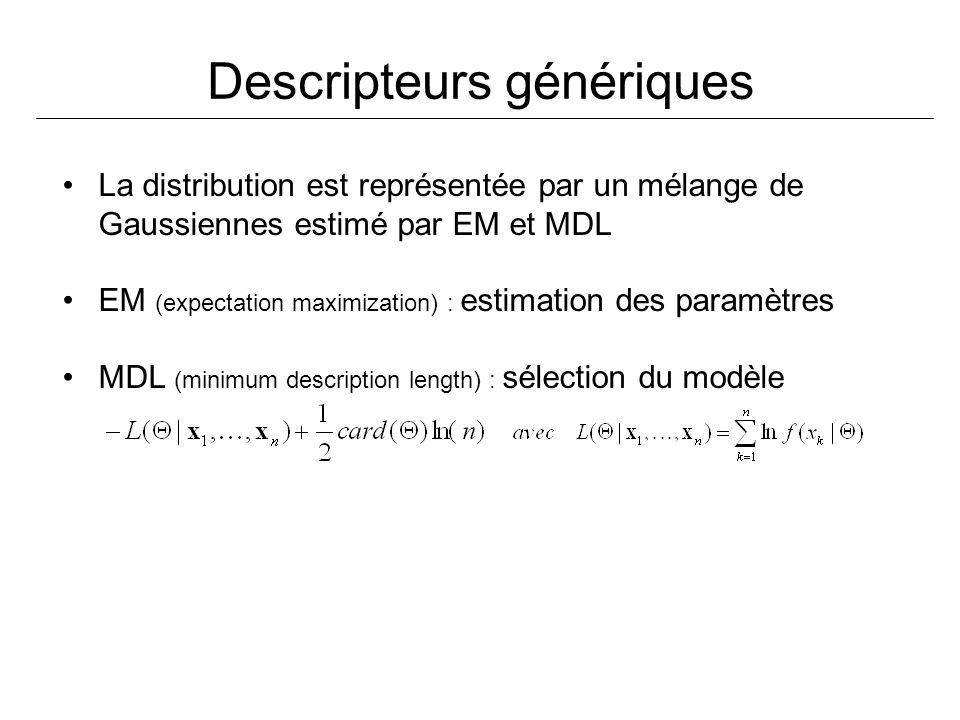 Descripteurs génériques La distribution est représentée par un mélange de Gaussiennes estimé par EM et MDL EM (expectation maximization) : estimation