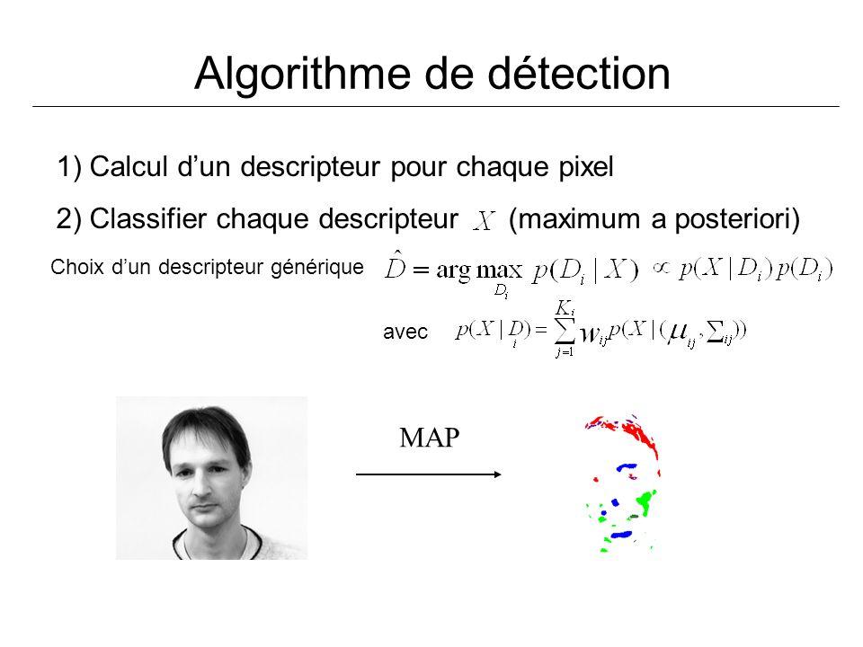 Algorithme de détection MAP 1) Calcul dun descripteur pour chaque pixel 2) Classifier chaque descripteur (maximum a posteriori) avec Choix dun descrip