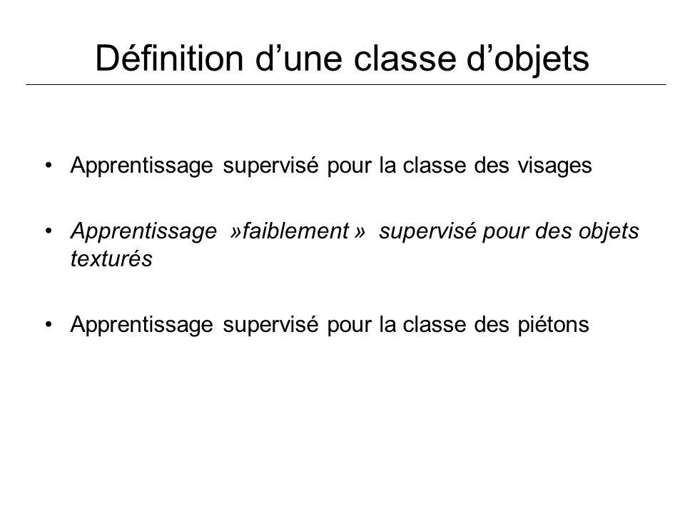 Définition dune classe dobjets Apprentissage supervisé pour la classe des visages Apprentissage »faiblement » supervisé pour des objets texturés Appre