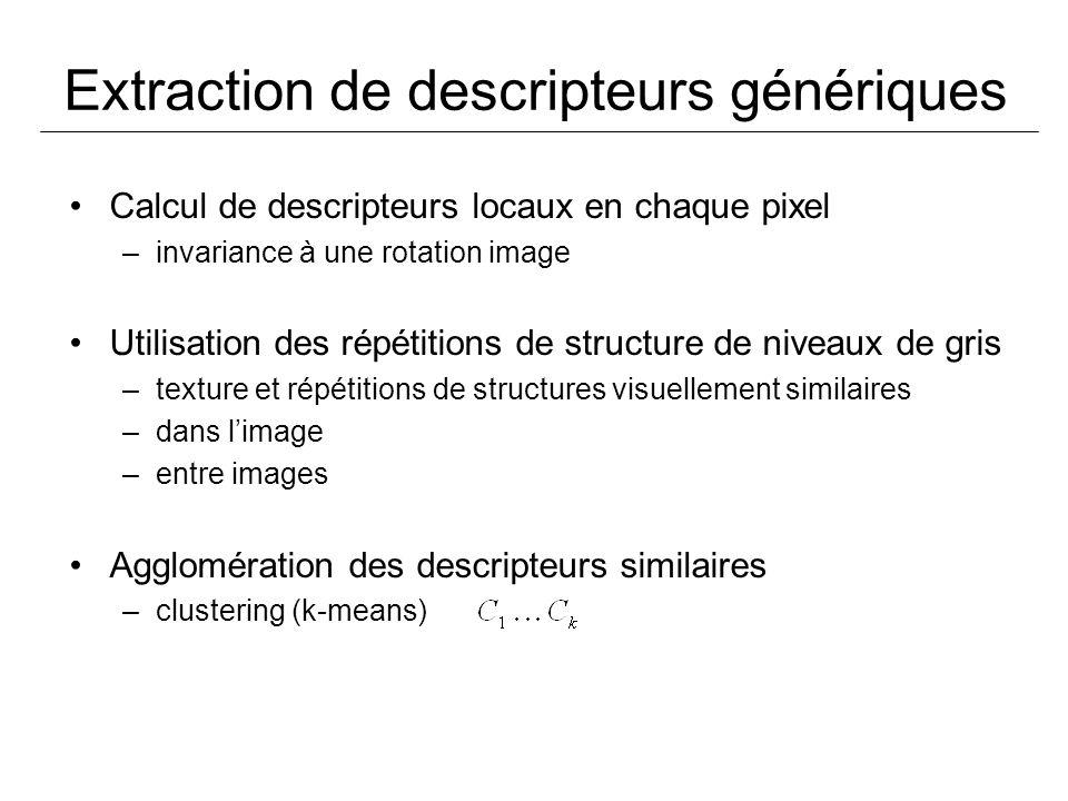 Extraction de descripteurs génériques Calcul de descripteurs locaux en chaque pixel –invariance à une rotation image Utilisation des répétitions de st