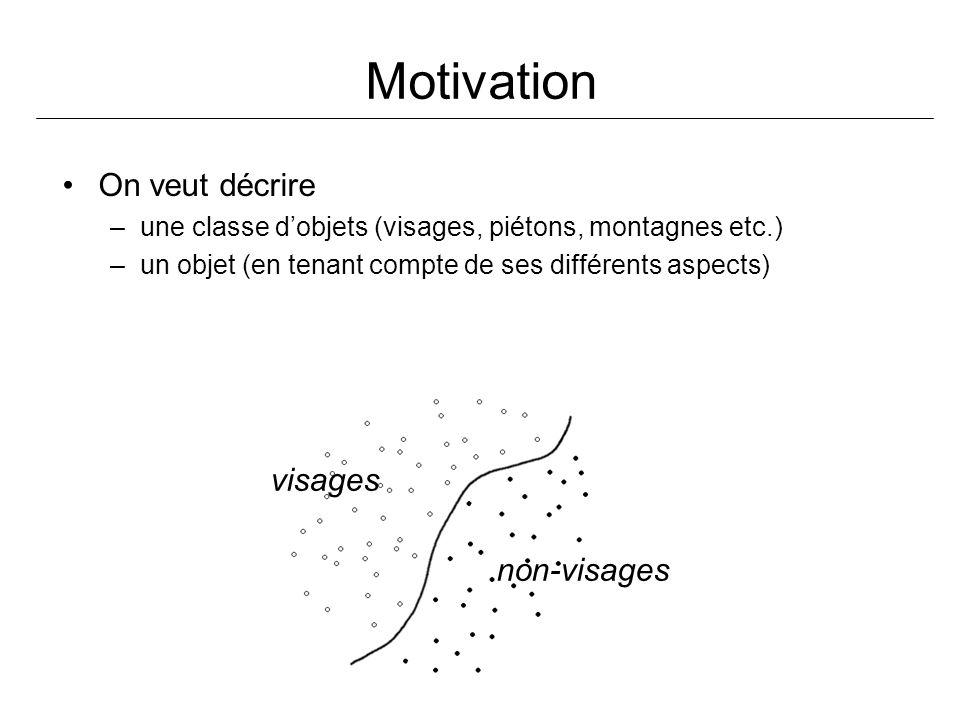 Motivation On veut décrire –une classe dobjets (visages, piétons, montagnes etc.) –un objet (en tenant compte de ses différents aspects) visages non-v