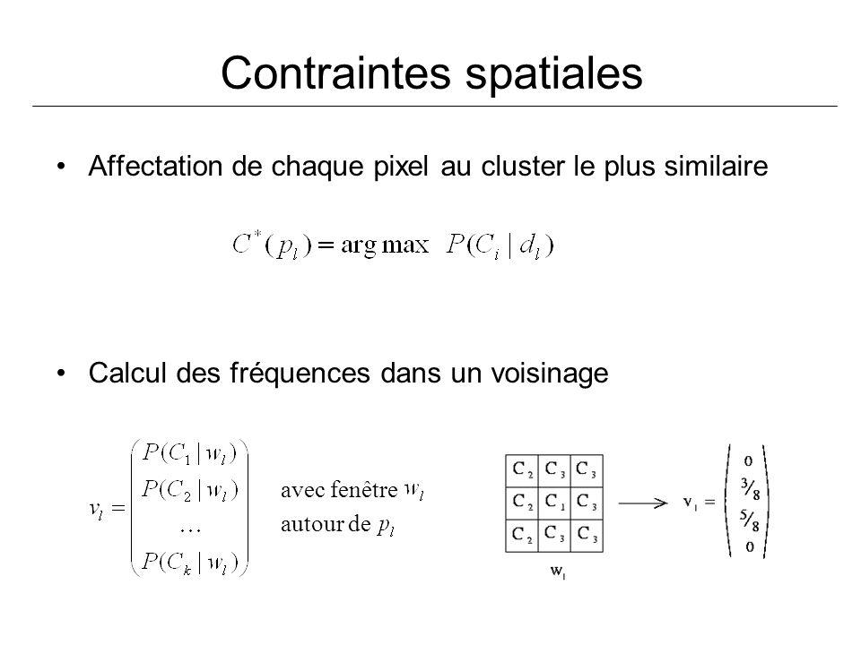 Contraintes spatiales Affectation de chaque pixel au cluster le plus similaire Calcul des fréquences dans un voisinage avec fenêtre autour de