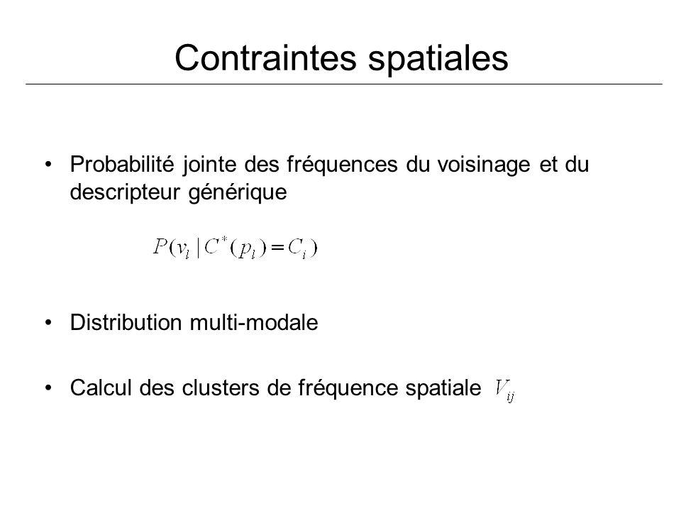 Contraintes spatiales Probabilité jointe des fréquences du voisinage et du descripteur générique Distribution multi-modale Calcul des clusters de fréq