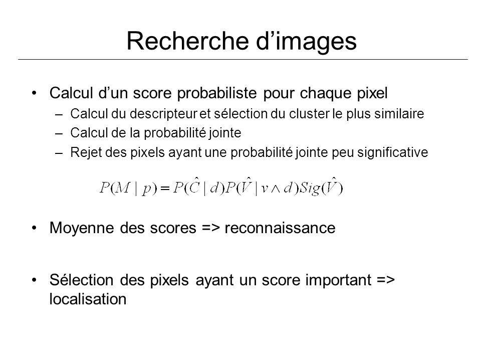 Recherche dimages Calcul dun score probabiliste pour chaque pixel –Calcul du descripteur et sélection du cluster le plus similaire –Calcul de la proba
