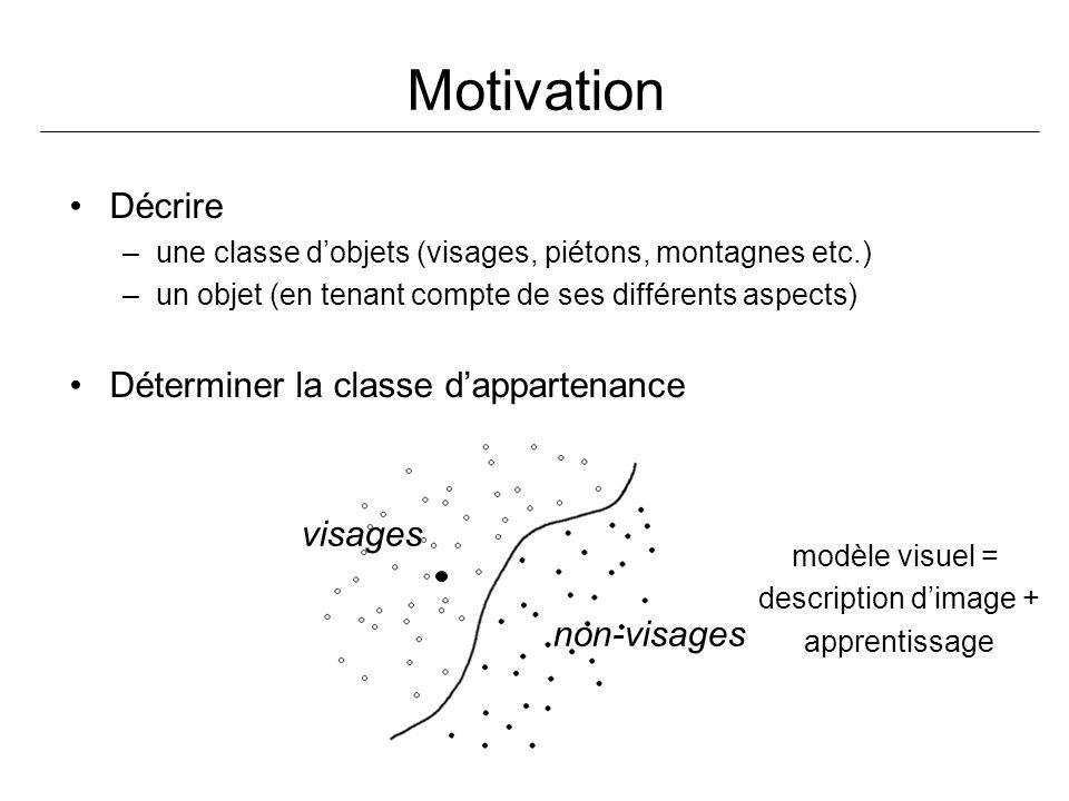 visages non-visages Motivation Décrire –une classe dobjets (visages, piétons, montagnes etc.) –un objet (en tenant compte de ses différents aspects) D