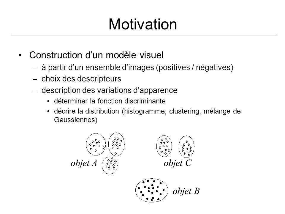Motivation Construction dun modèle visuel –à partir dun ensemble dimages (positives / négatives) –choix des descripteurs –description des variations d