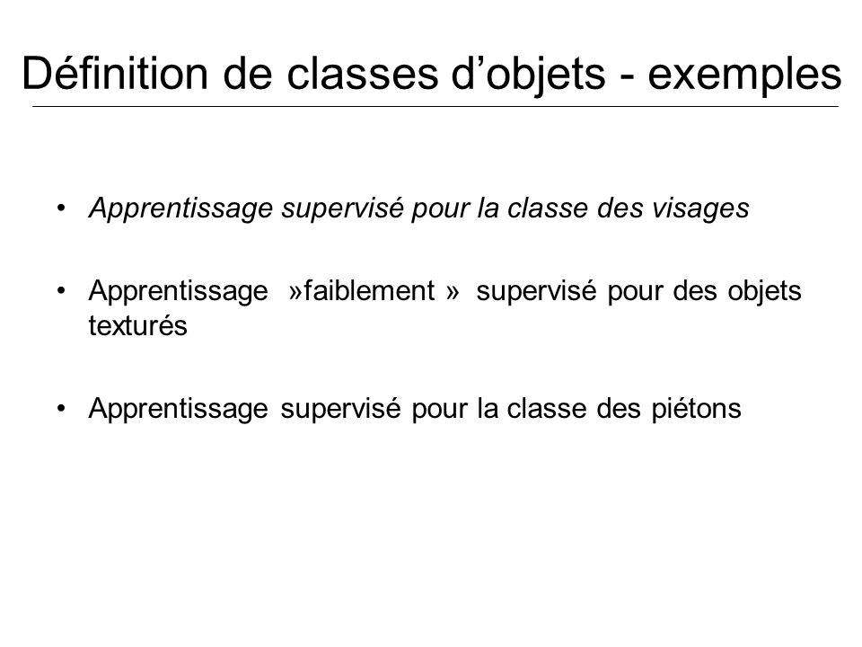 Définition de classes dobjets - exemples Apprentissage supervisé pour la classe des visages Apprentissage »faiblement » supervisé pour des objets text