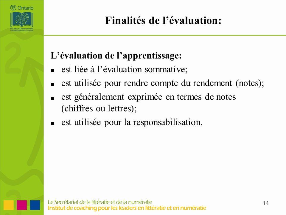 14 Finalités de lévaluation: Lévaluation de lapprentissage: est liée à lévaluation sommative; est utilisée pour rendre compte du rendement (notes); es