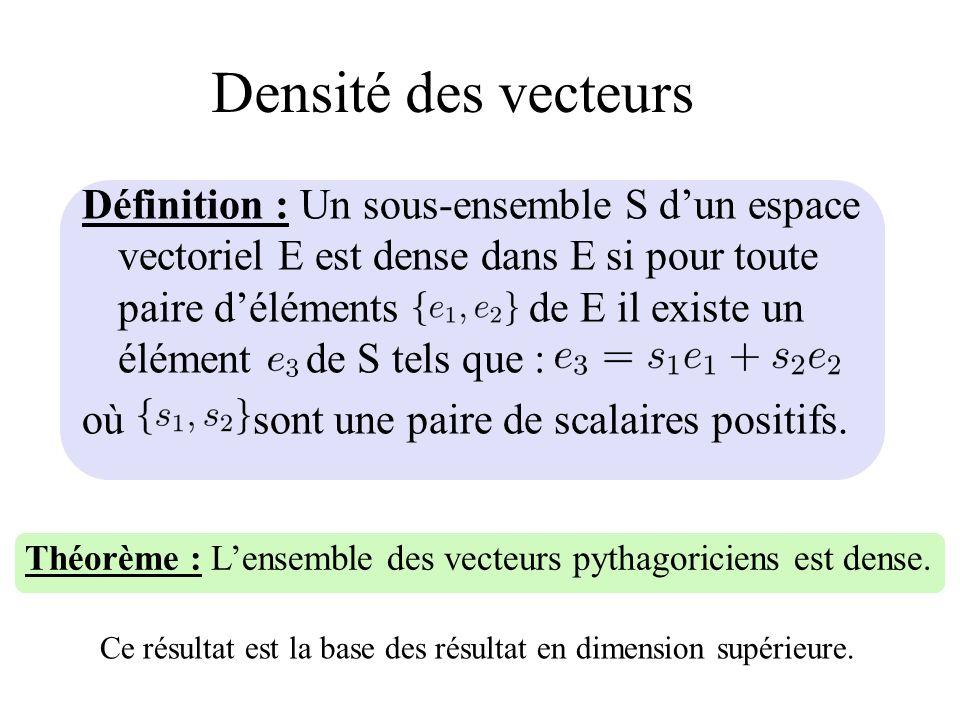Densité des vecteurs Définition : Un sous-ensemble S dun espace vectoriel E est dense dans E si pour toute paire déléments de E il existe un élément d