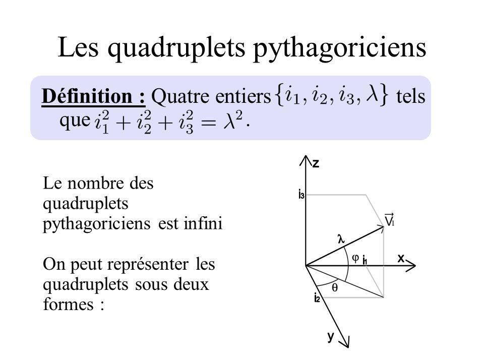 Les quadruplets pythagoriciens Définition : Quatre entiers tels que. Le nombre des quadruplets pythagoriciens est infini On peut représenter les quadr