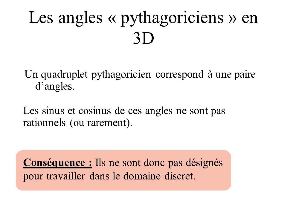 Les angles « pythagoriciens » en 3D Un quadruplet pythagoricien correspond à une paire dangles. Les sinus et cosinus de ces angles ne sont pas rationn