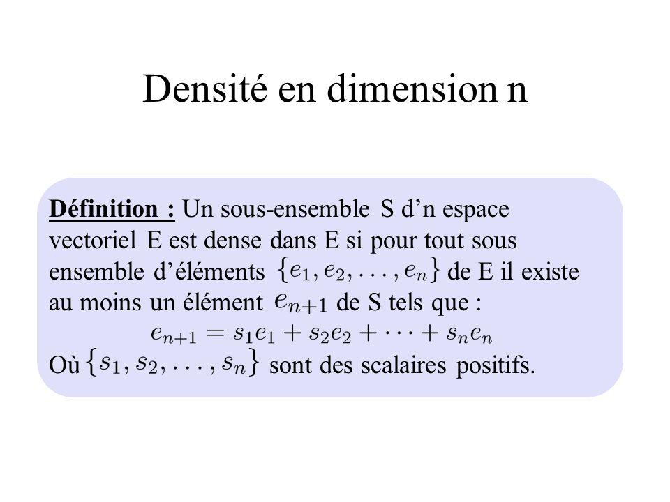 Densité en dimension n Définition : Un sous-ensemble S dn espace vectoriel E est dense dans E si pour tout sous ensemble déléments de E il existe au m