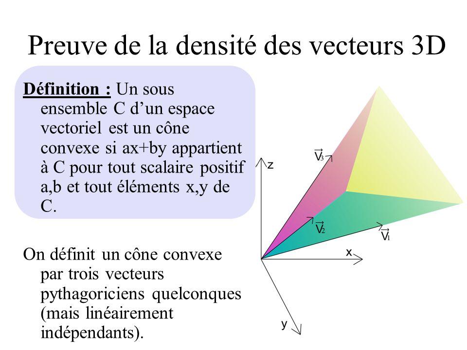 Preuve de la densité des vecteurs 3D Définition : Un sous ensemble C dun espace vectoriel est un cône convexe si ax+by appartient à C pour tout scalai