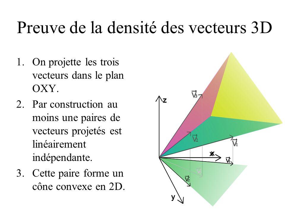 1.On projette les trois vecteurs dans le plan OXY. 2.Par construction au moins une paires de vecteurs projetés est linéairement indépendante. 3.Cette