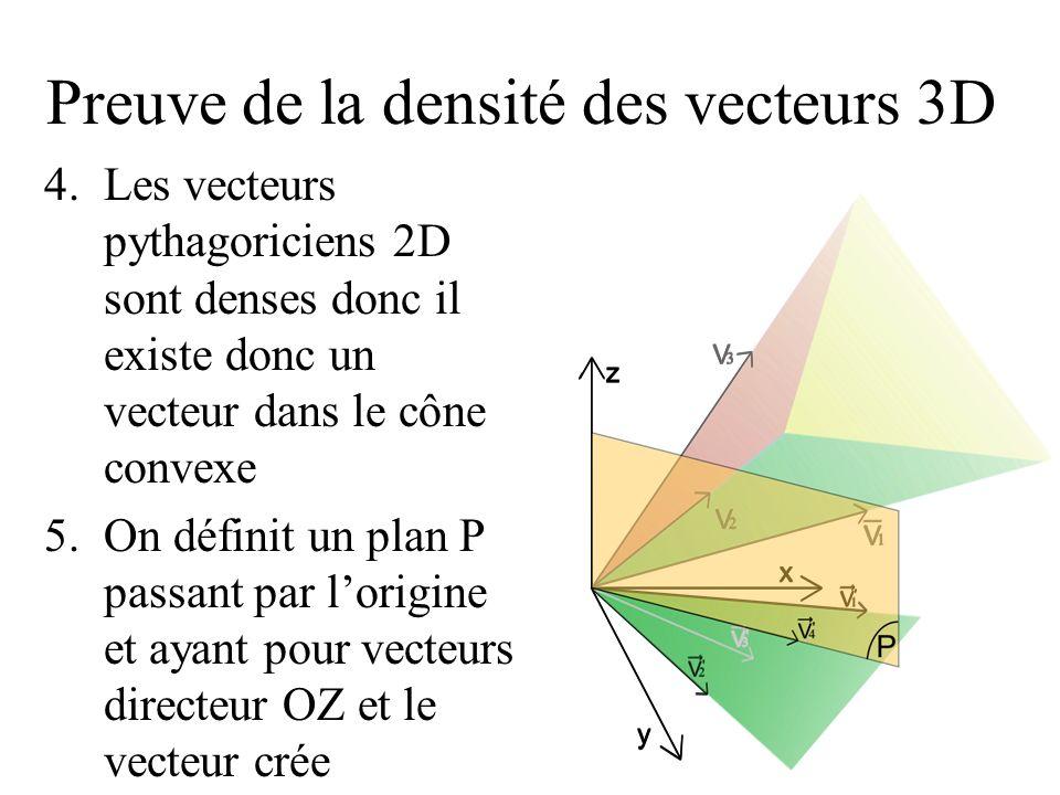 4.Les vecteurs pythagoriciens 2D sont denses donc il existe donc un vecteur dans le cône convexe 5.On définit un plan P passant par lorigine et ayant