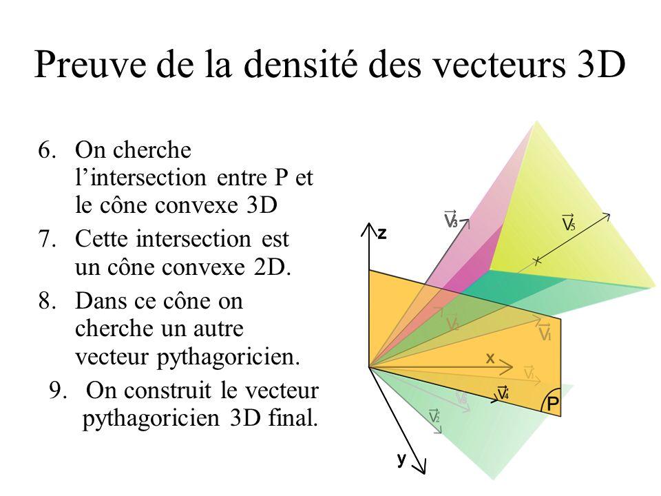 Preuve de la densité des vecteurs 3D 6.On cherche lintersection entre P et le cône convexe 3D 7.Cette intersection est un cône convexe 2D. 8.Dans ce c