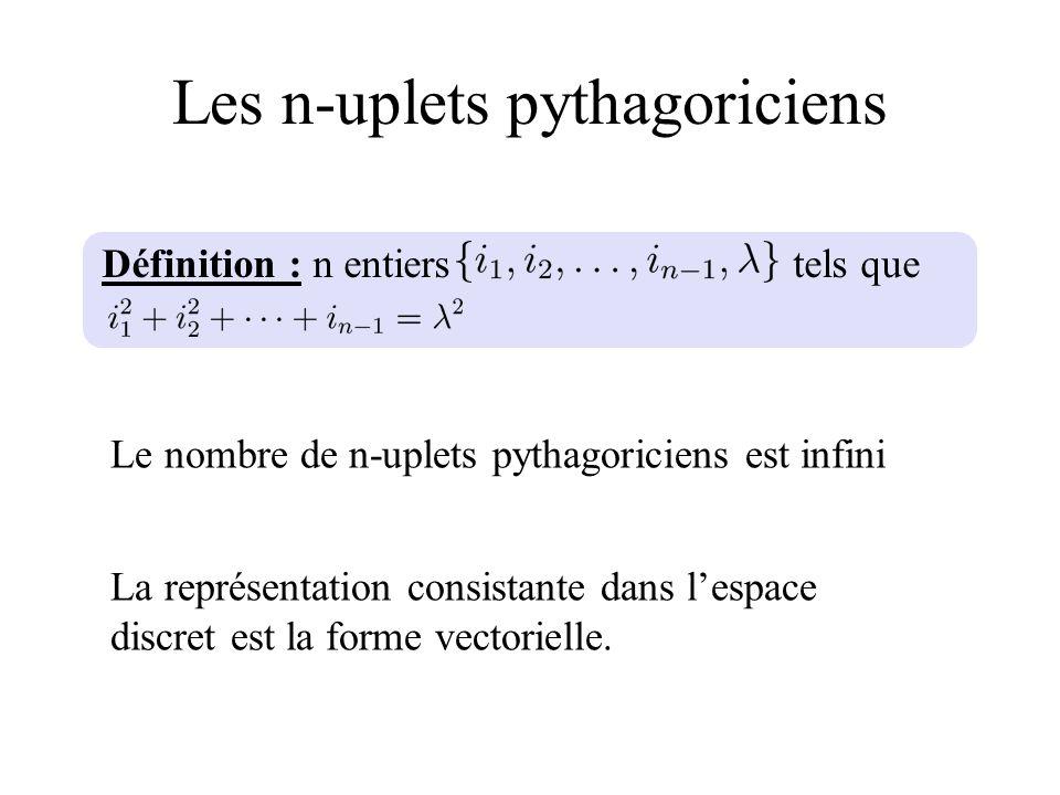 Les n-uplets pythagoriciens Le nombre de n-uplets pythagoriciens est infini La représentation consistante dans lespace discret est la forme vectoriell