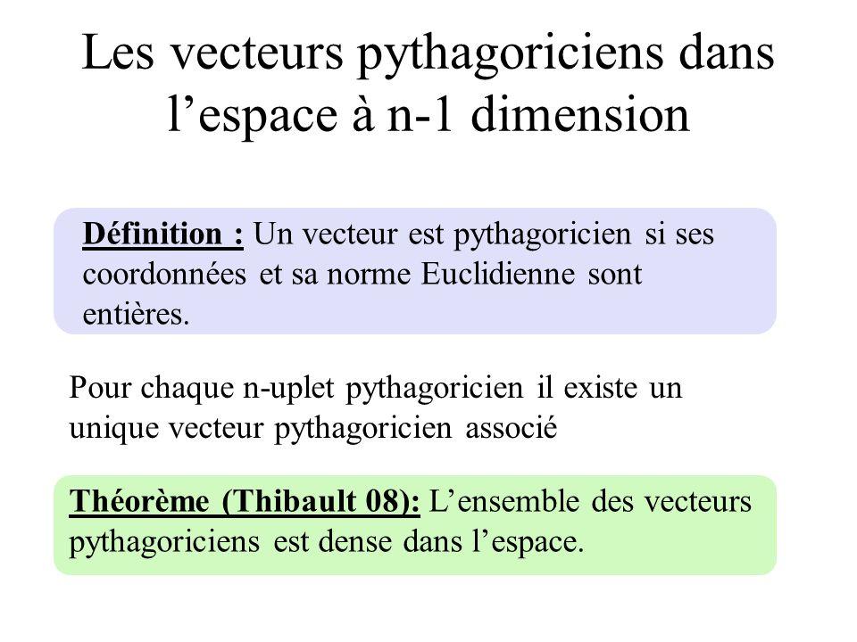 Les vecteurs pythagoriciens dans lespace à n-1 dimension Définition : Un vecteur est pythagoricien si ses coordonnées et sa norme Euclidienne sont ent