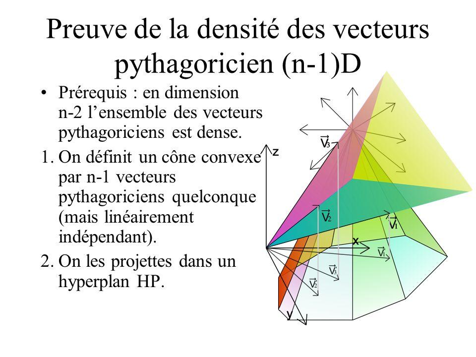 Preuve de la densité des vecteurs pythagoricien (n-1)D Prérequis : en dimension n-2 lensemble des vecteurs pythagoriciens est dense. 1.On définit un c