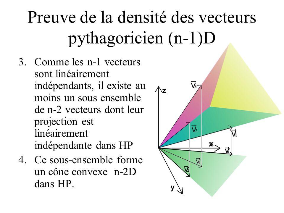 Preuve de la densité des vecteurs pythagoricien (n-1)D 3.Comme les n-1 vecteurs sont linéairement indépendants, il existe au moins un sous ensemble de