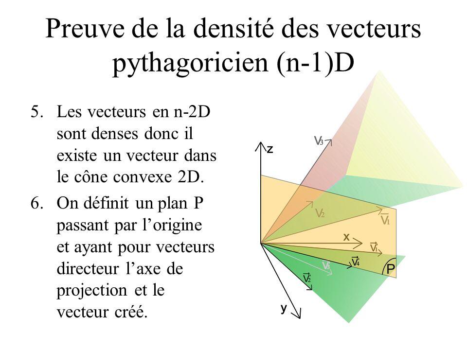 Preuve de la densité des vecteurs pythagoricien (n-1)D 5.Les vecteurs en n-2D sont denses donc il existe un vecteur dans le cône convexe 2D. 6.On défi