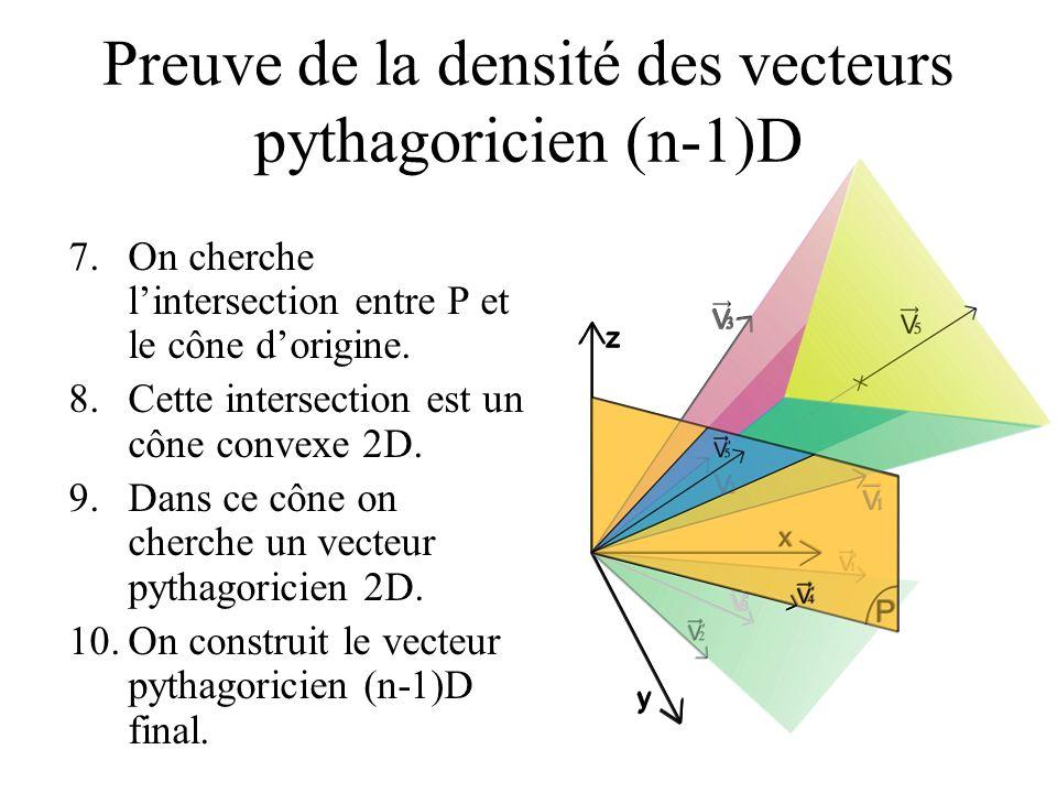 Preuve de la densité des vecteurs pythagoricien (n-1)D 7.On cherche lintersection entre P et le cône dorigine. 8.Cette intersection est un cône convex