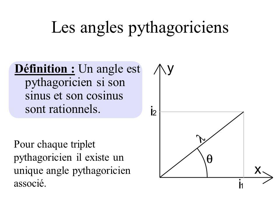 Les angles pythagoriciens Définition : Un angle est pythagoricien si son sinus et son cosinus sont rationnels. Pour chaque triplet pythagoricien il ex