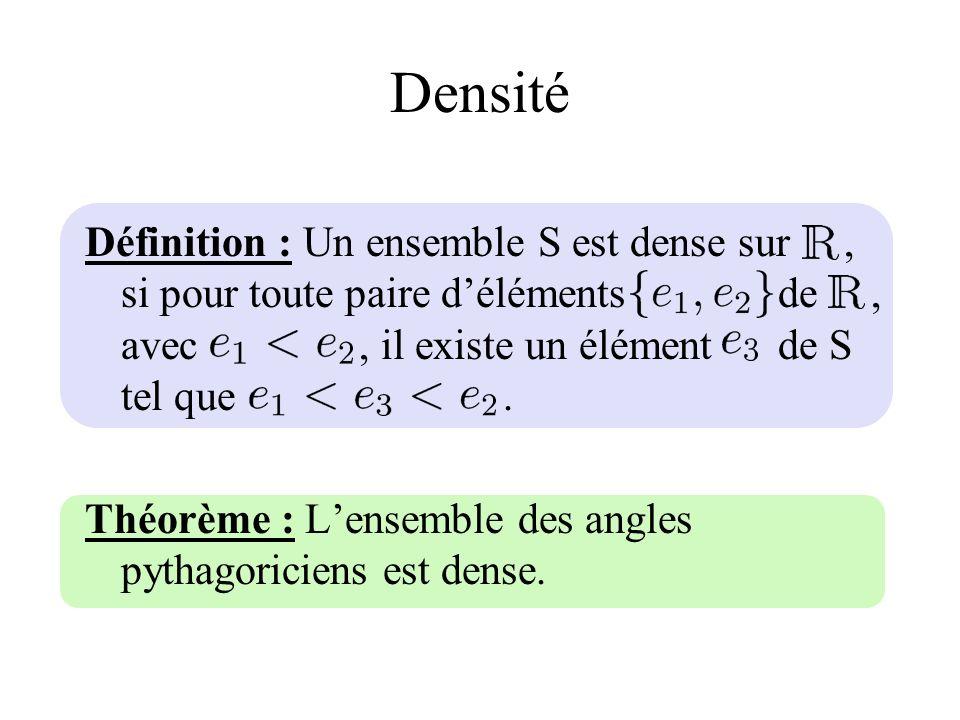Densité Définition : Un ensemble S est dense sur, si pour toute paire déléments de, avec, il existe un élément de S tel que. Théorème : Lensemble des