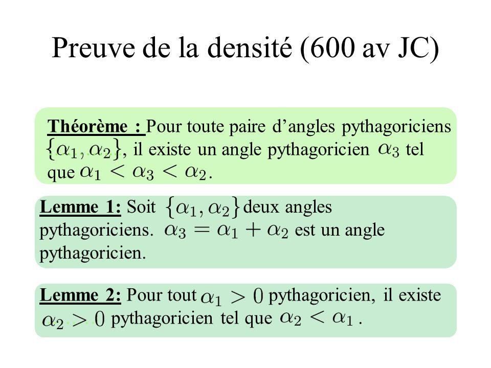 Preuve de la densité (600 av JC) Lemme 1: Soit deux angles pythagoriciens. est un angle pythagoricien. Lemme 2: Pour tout pythagoricien, il existe ………