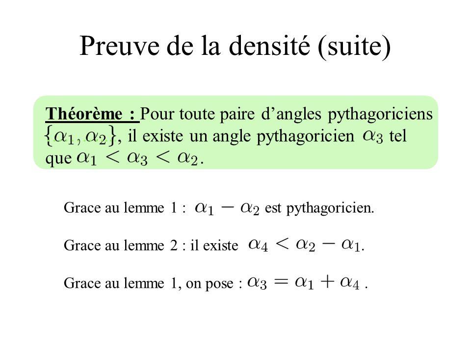 Preuve de la densité (suite) Grace au lemme 1 : est pythagoricien. Grace au lemme 2 : il existe. Grace au lemme 1, on pose :. Théorème : Pour toute pa