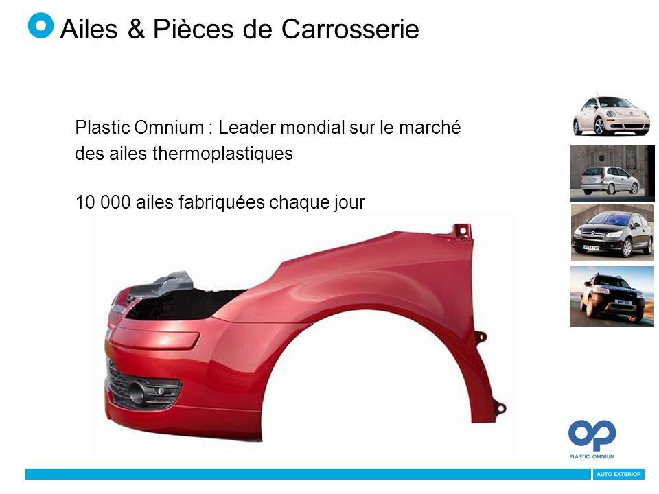 Ailes & Pièces de Carrosserie Plastic Omnium : Leader mondial sur le marché des ailes thermoplastiques 10 000 ailes fabriquées chaque jour