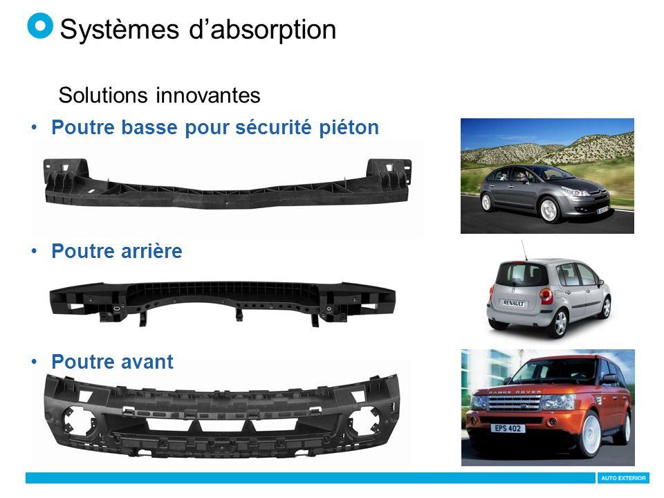 12 Systèmes dabsorption Solutions innovantes Poutre basse pour sécurité piéton Poutre arrière Poutre avant