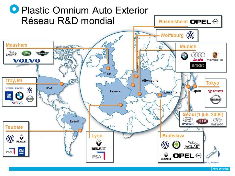 Plastic Omnium Auto Exterior Réseau R&D mondial Taubate USA Brésil France Tokyo Measham UK Lyon Bratislava WolfsburgRüsselsheim Munich Allemagne Slovaquie Japon Troy, Mi Séoul (1 juil.