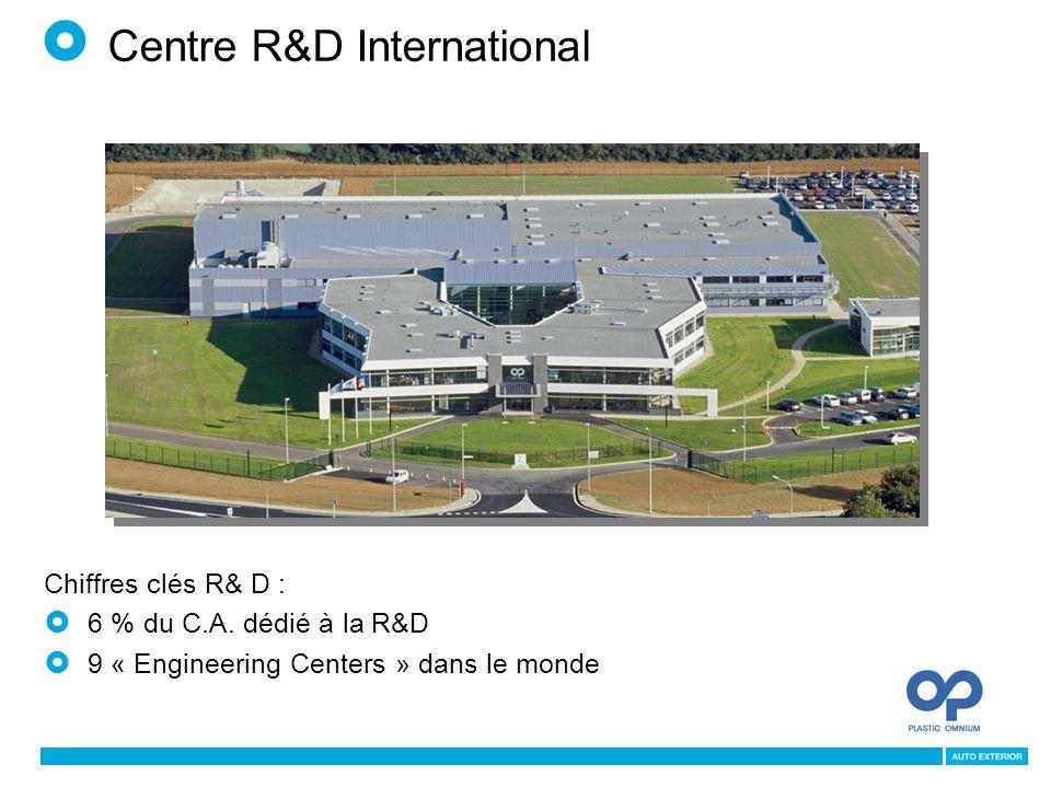Chiffres clés R& D : 6 % du C.A. dédié à la R&D 9 « Engineering Centers » dans le monde Centre R&D International