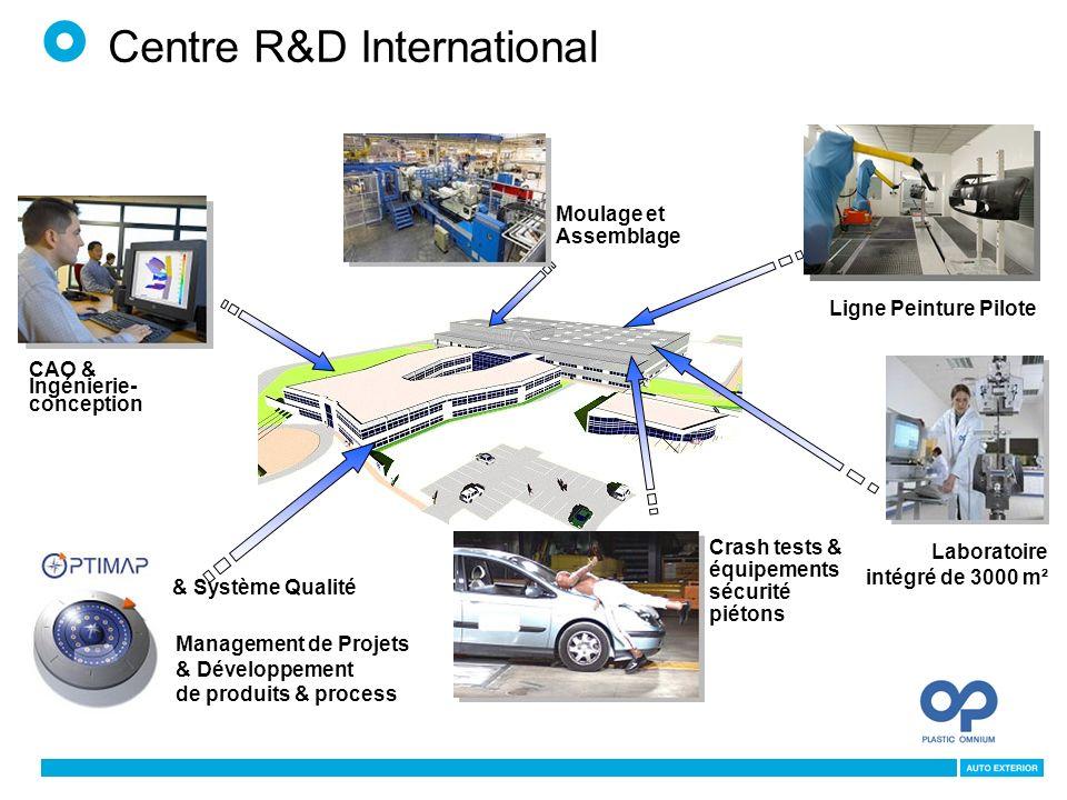 CAO & Ingénierie- conception Moulage et Assemblage Ligne Peinture Pilote Laboratoire intégré de 3000 m² Crash tests & équipements sécurité piétons & S