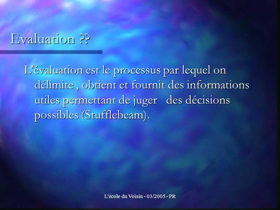 L école du Voisin - 03/2005 - PR Evaluation Trois niveaux d évaluation: 1) Projet INTERREG III 2) Projet de chaque groupe de travail franco-italien 3) Chaque action à l intérieur de chaque groupe