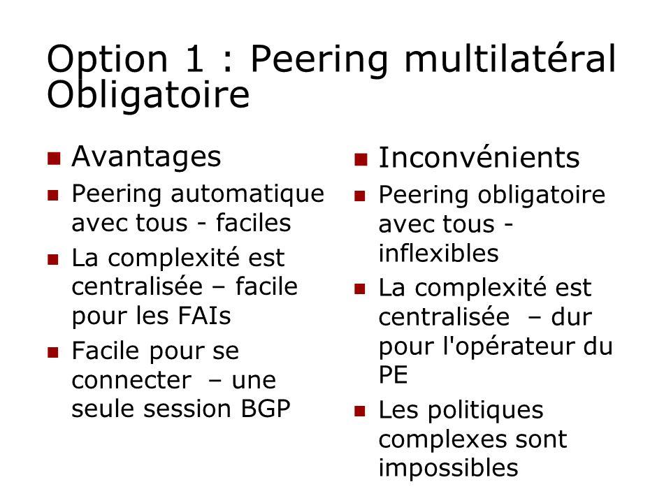 Option 1 : Peering multilatéral Obligatoire Avantages Peering automatique avec tous - faciles La complexité est centralisée – facile pour les FAIs Fac