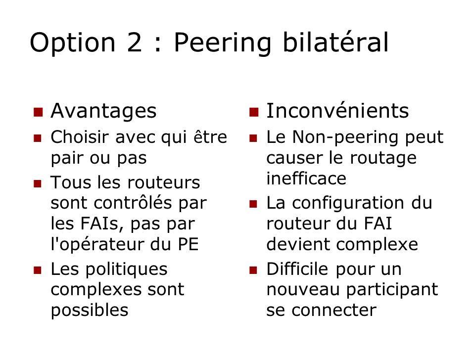 Option 2 : Peering bilatéral Avantages Choisir avec qui ê tre pair ou pas Tous les routeurs sont contrôlés par les FAIs, pas par l'opérateur du PE Les