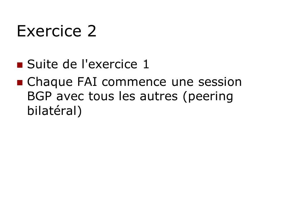 Exercice 2 Suite de l'exercice 1 Chaque FAI commence une session BGP avec tous les autres (peering bilatéral)