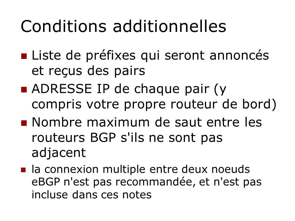 Conditions additionnelles Liste de préfixes qui seront annoncés et reçus des pairs ADRESSE IP de chaque pair (y compris votre propre routeur de bord)