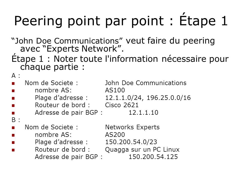 Peering point par point : Étape 1 John Doe Communications veut faire du peering avec Experts Network. Étape 1 : Noter toute l'information nécessaire p