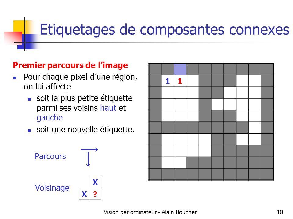 Vision par ordinateur - Alain Boucher10 Etiquetages de composantes connexes 11 Premier parcours de limage Pour chaque pixel dune région, on lui affect