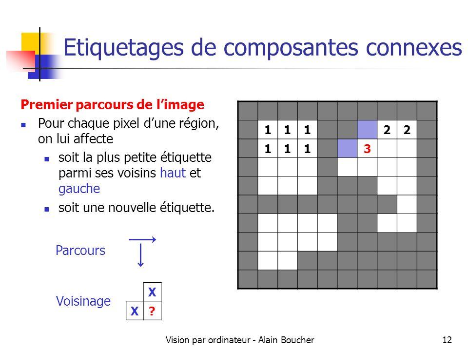 Vision par ordinateur - Alain Boucher12 Etiquetages de composantes connexes 11122 1113 Premier parcours de limage Pour chaque pixel dune région, on lu