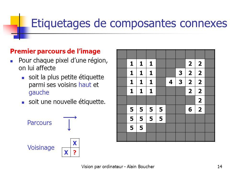 Vision par ordinateur - Alain Boucher14 Etiquetages de composantes connexes 11122 111322 1114322 11122 2 555562 5555 55 Premier parcours de limage Pou