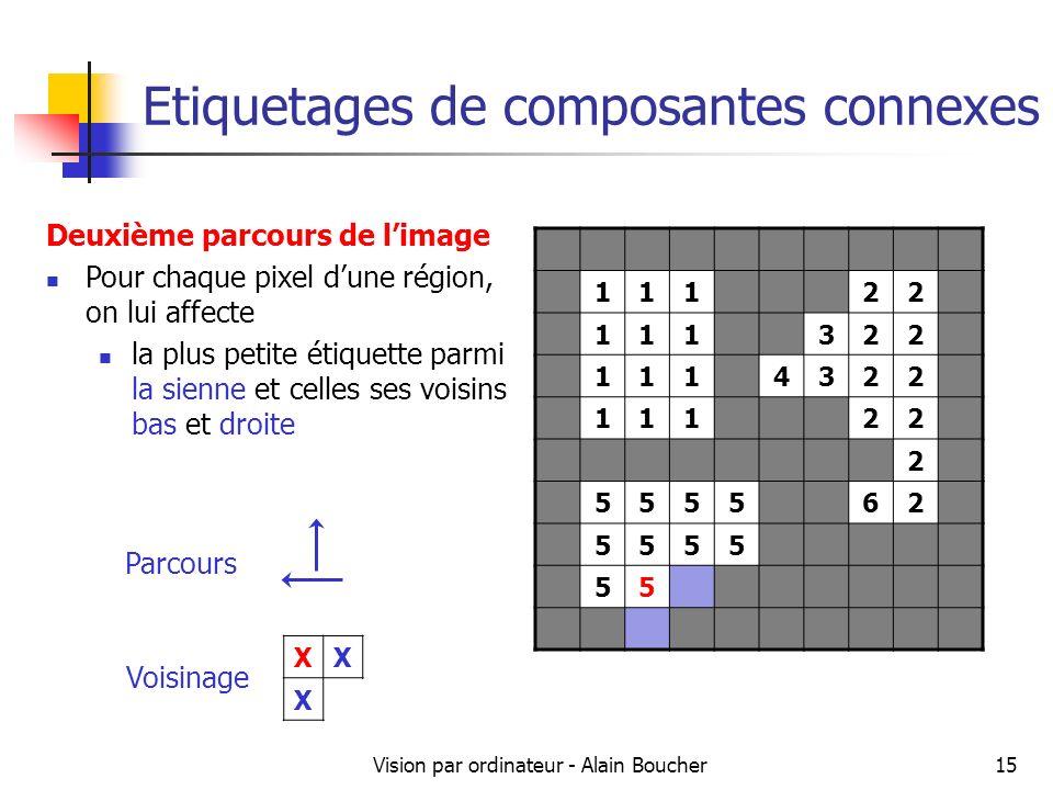Vision par ordinateur - Alain Boucher15 Etiquetages de composantes connexes 11122 111322 1114322 11122 2 555562 5555 55 Deuxième parcours de limage Po