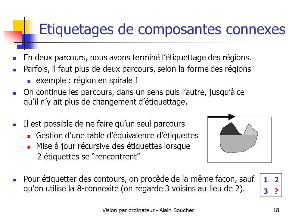 Vision par ordinateur - Alain Boucher18 Etiquetages de composantes connexes En deux parcours, nous avons terminé létiquettage des régions. Parfois, il