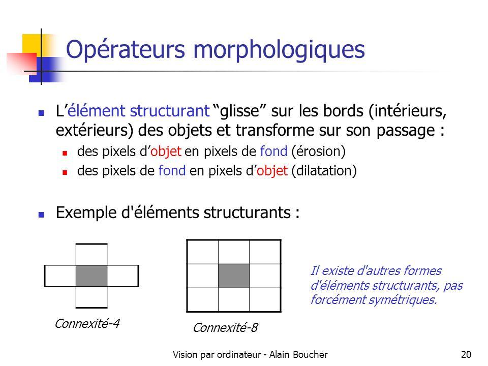 Vision par ordinateur - Alain Boucher20 Opérateurs morphologiques Lélément structurant glisse sur les bords (intérieurs, extérieurs) des objets et tra