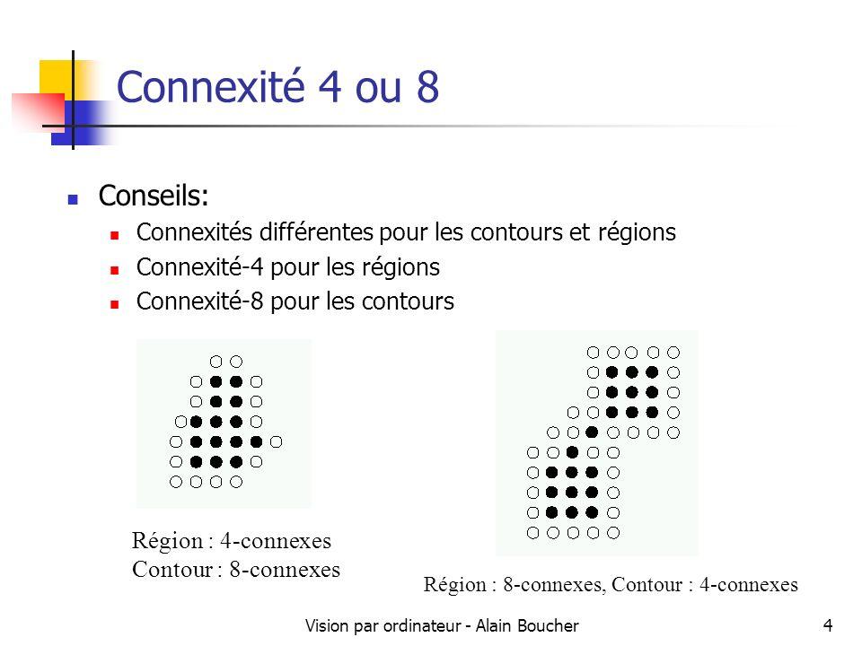 Vision par ordinateur - Alain Boucher5 Distance discrète entre pixels Distance D 4 (distance de Manhattan) D 4 (p,q) = |x-s | + |y-t | Forme un diamant centré sur (x,y) Ex: D 4 2 2 212 21012 212 2