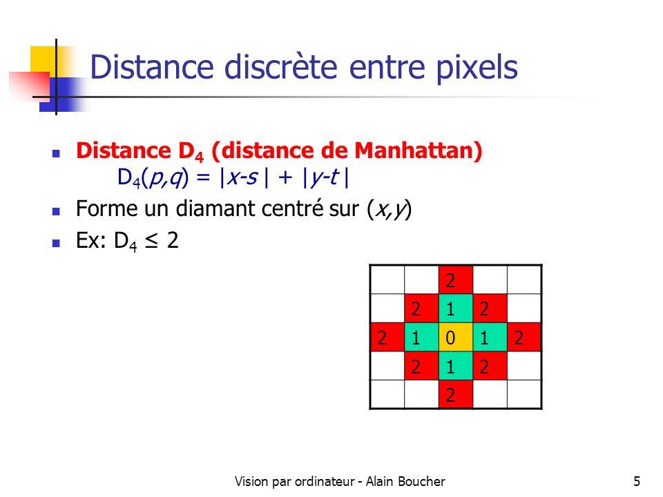 Vision par ordinateur - Alain Boucher6 Distance discrète entre pixels Distance D 8 (distance de l échiquier) D 8 (p,q) = maximum (|x-s|, |y-t|) Forme un carré centré sur (x,y) Ex: D 8 2 22222 21112 21012 21112 22222